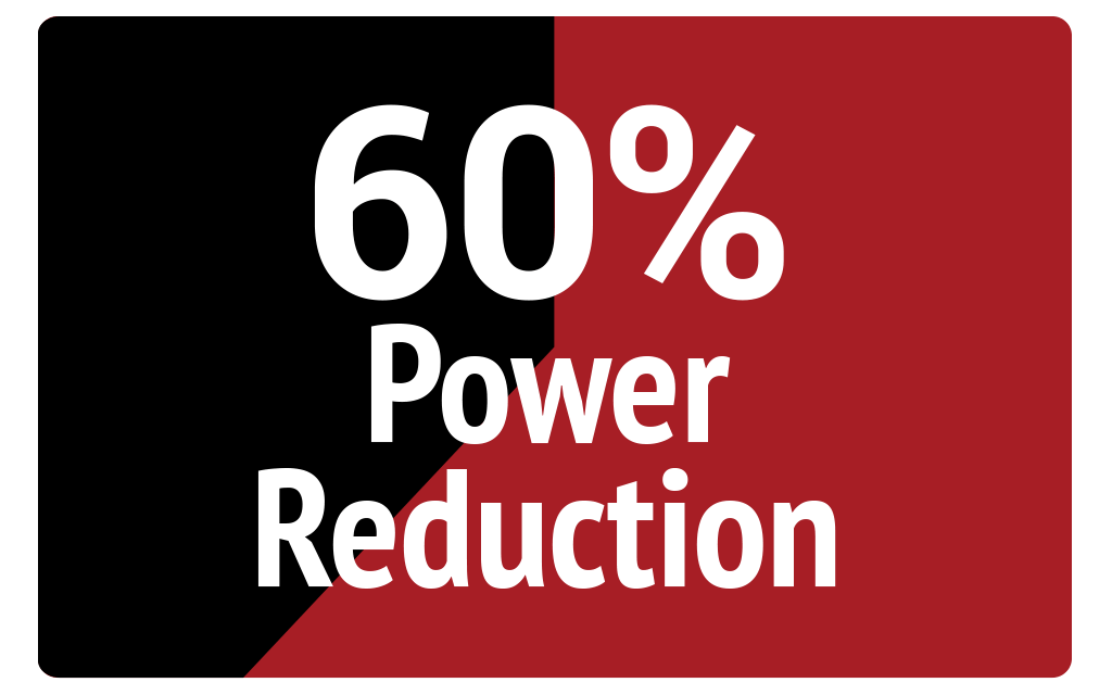 60% power reduction